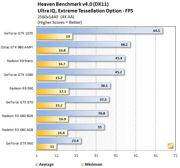 heav1 2