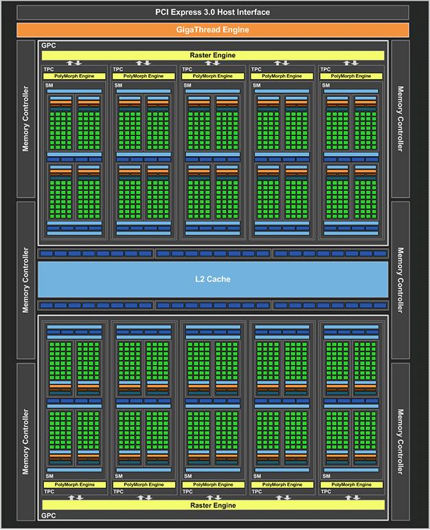 gtx 1060 diagram