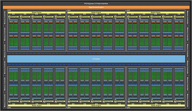 NVIDIA GP102 GPU Die Map