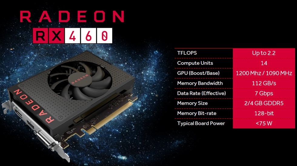 AMD Radeon RX 460 Review: Polaris On A Budget