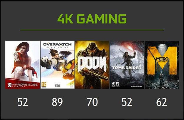 NVIDIA 4K Notebook Gaming