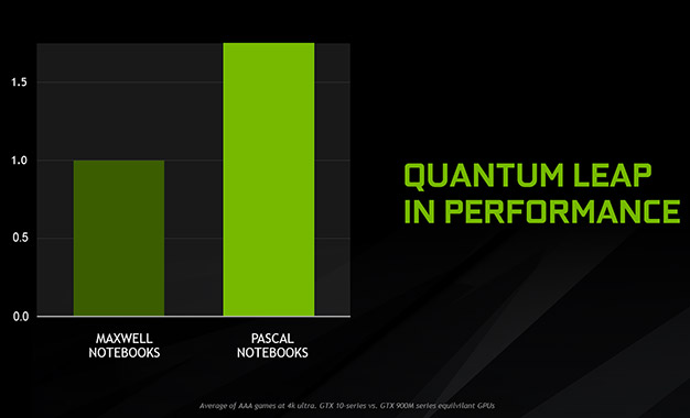 geforce gtx 10 pascal mobile perf