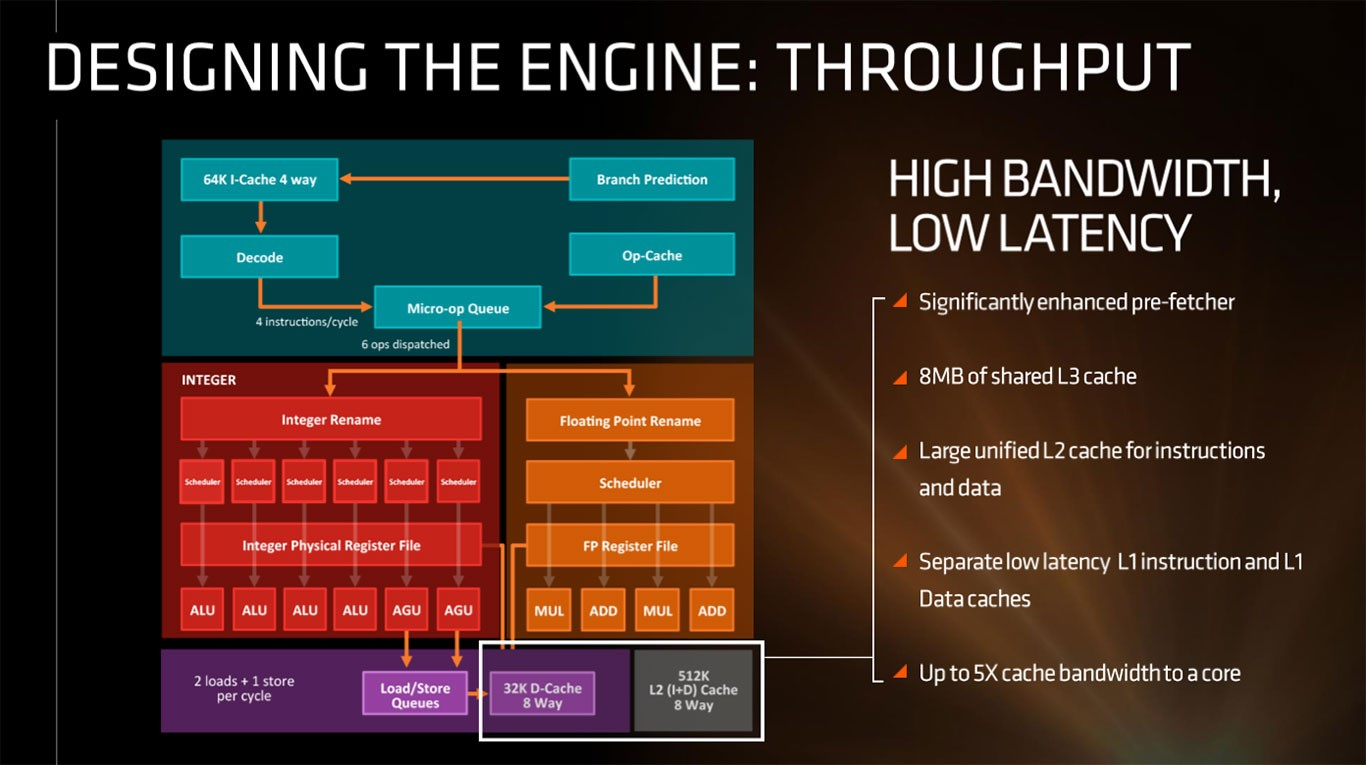 AMD Further Unveils Zen Processor Details And An Impressive Benchmark Showdown Versus Intel Broadwell-E