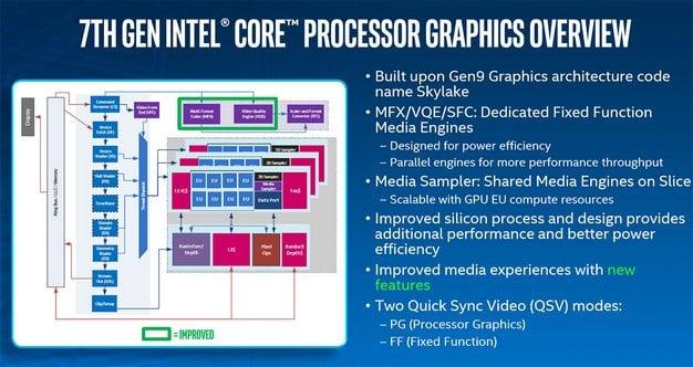 kaby lake processor graphics