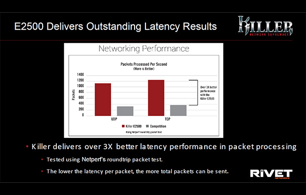 killer e2500 slide latency results