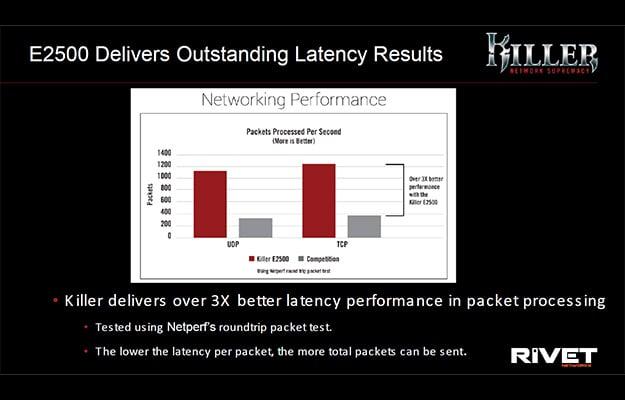 killer e2500 slide latency results