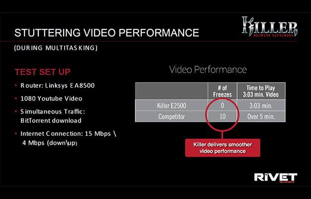 killer e2500 slide video stutter