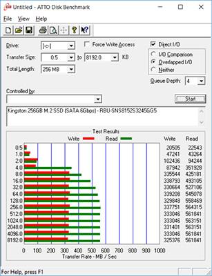 MSI GE62VR 6RF Apache Pro ATTO