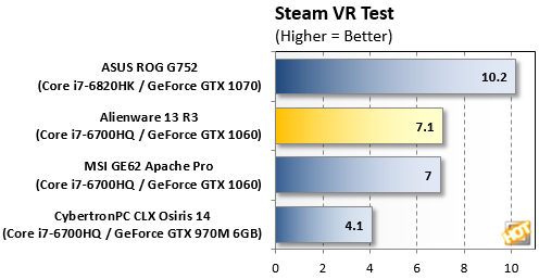 AW13R3 SteamVR