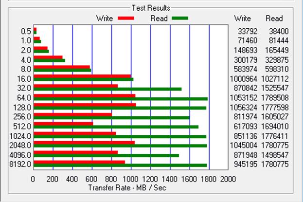 AW13R3 ATTO test