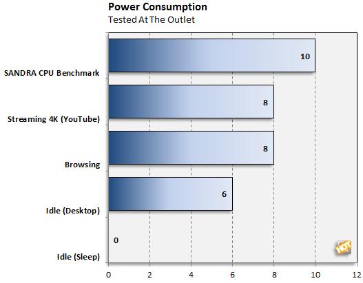 Intel Compute Stick Power