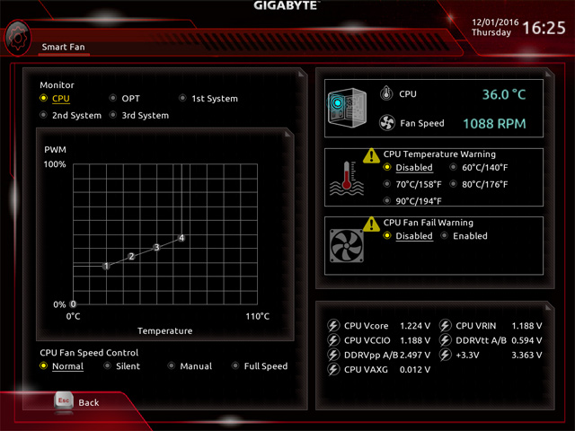 Gigabyte Z170X Designare BIOS3