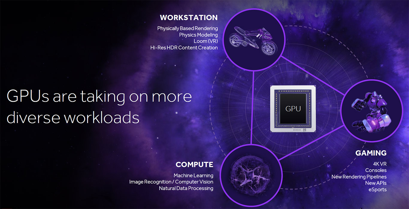 AMD Vega GPU Architecture Details Revealed