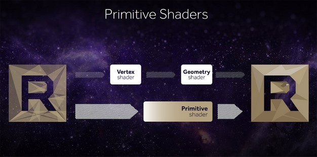 vega primative shaders