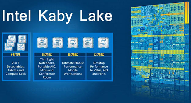 Kaby Lake Processors Family Types