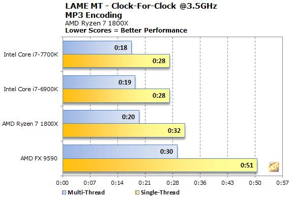 clock for clock 1