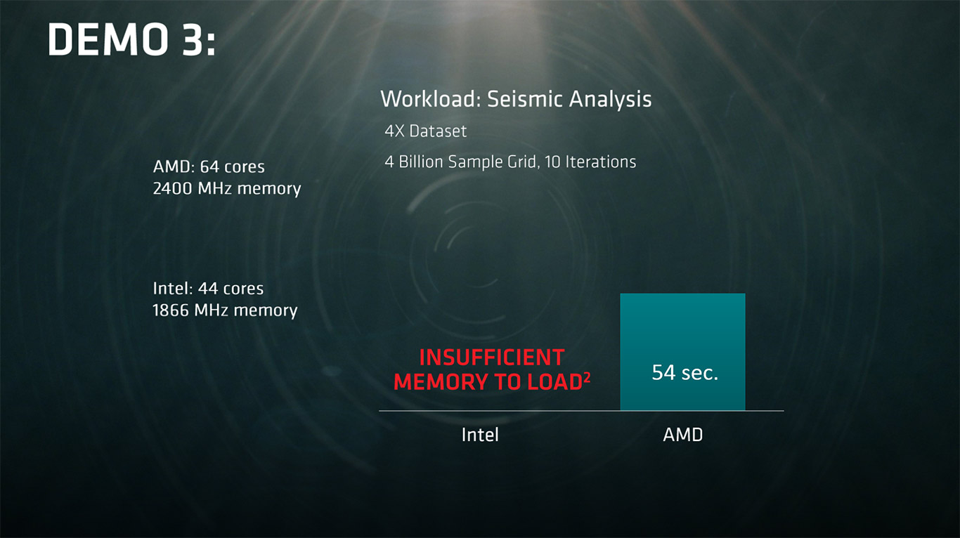 big_amd-naples-performance-demo-3.jpg