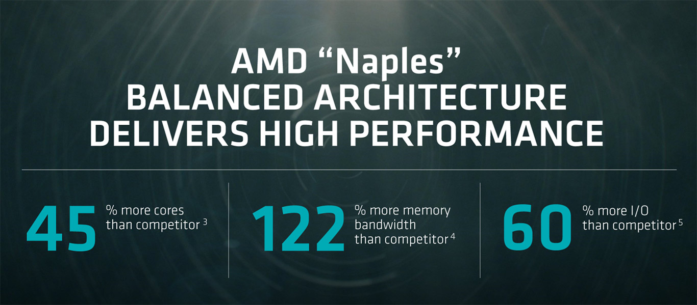 AMD Poised To Disrupt The Data Center With Zen-Based Naples Platform