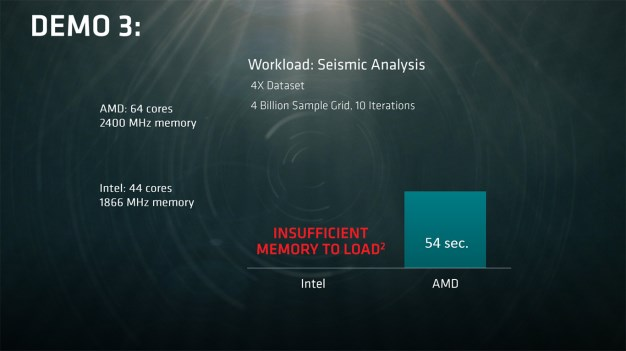 amd naples performance demo 3