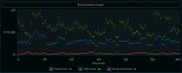 1080 ti ashes graph