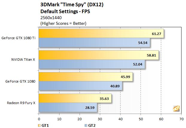 time spy 1
