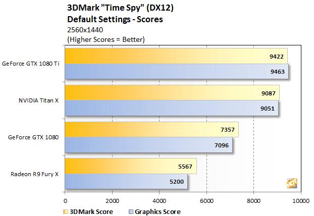 time spy 2