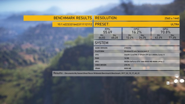 Ghost Recon Wildlands benchmarking