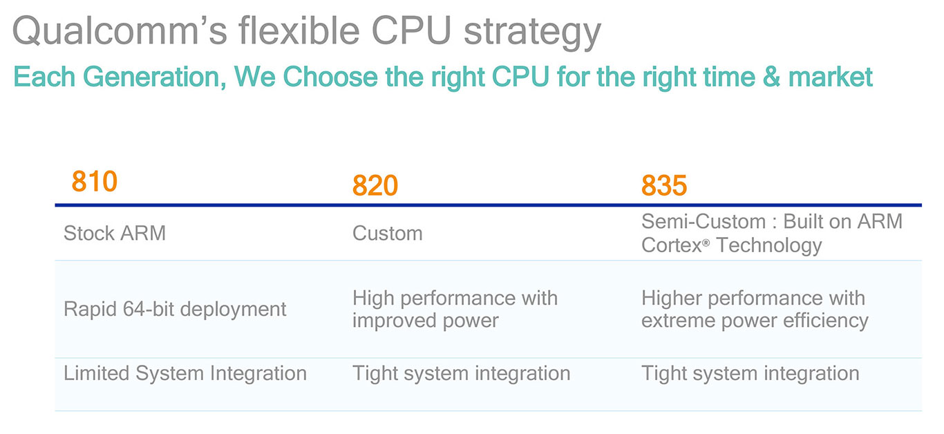big_qualcomm-cpu-strategy.jpg