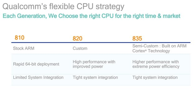 qualcomm cpu strategy