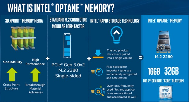 intel optane memory explained