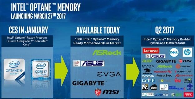 intel optane memory partners