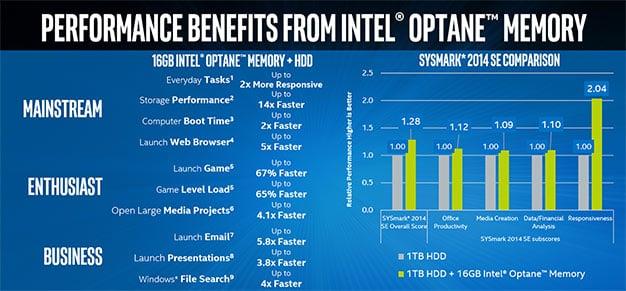 intel optane memory performence 1