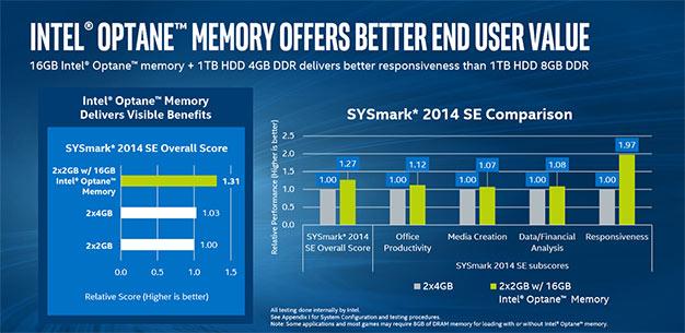 intel optane memory performence 2