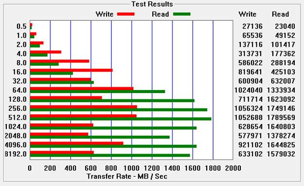 HP Spectre x360 x15 ATTO