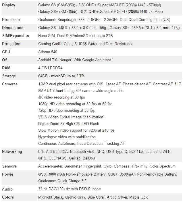 Galaxy S8 S8 Plus Specs