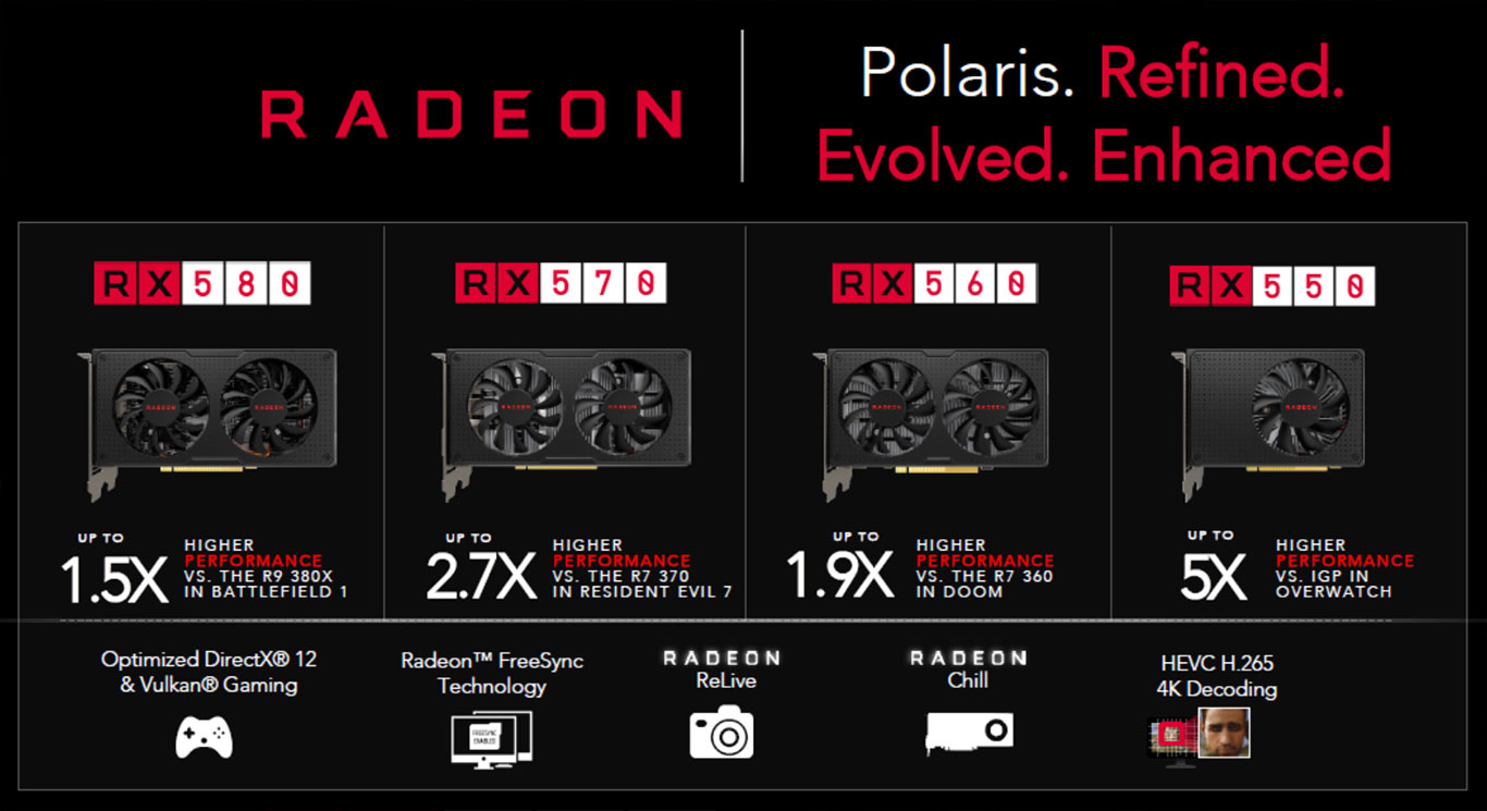 AMD Radeon RX 580 And RX 570 Mainstream GPU Review: High Performance Polaris