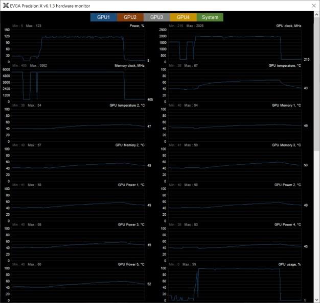 EVGA GeForce GTX 1080 Ti SC2 GAMING Review: Dialing-In On