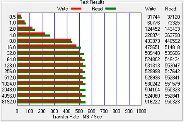 Galaxy Book 12 SSD ATTO Performance