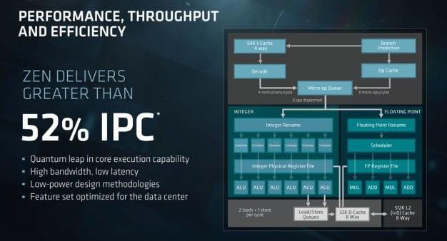 epyc arch ipc
