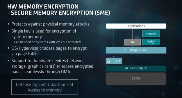 epyc memory encyption