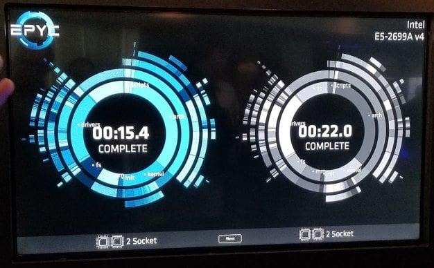 epyc performance demos 2