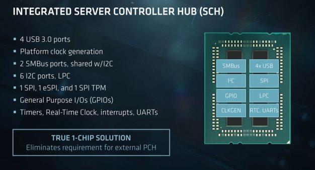 epyc server controler hub