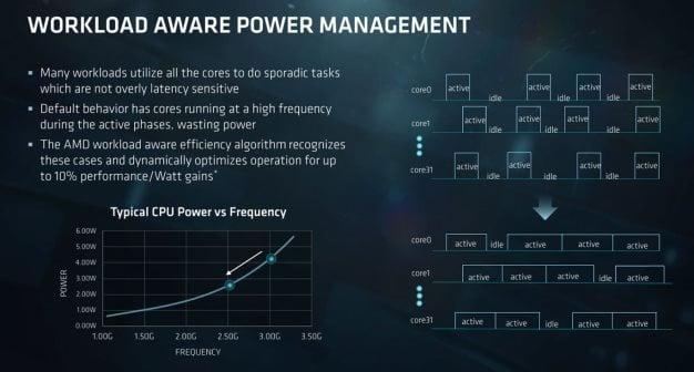 epyc workload power