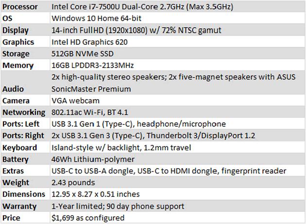Zenbook UX490 specs4