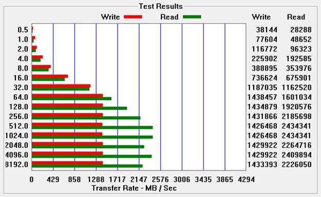 Lenovo y triple resultado final