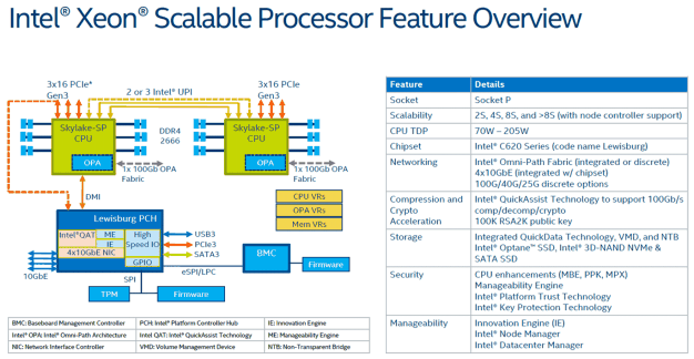 xeon overview