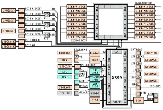 x399 diagram