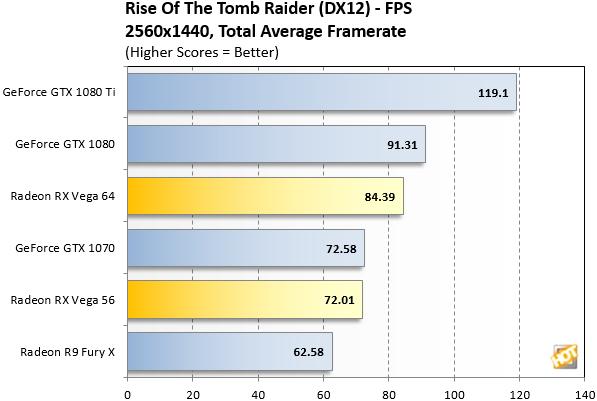 Tomb Raider Total 1440p