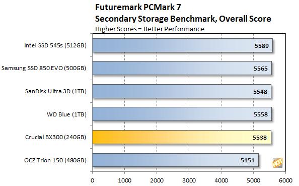 pcm1c