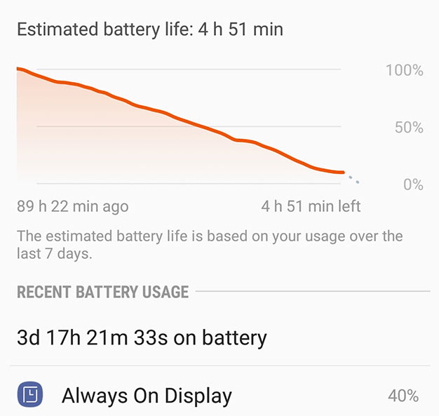 battery life standby